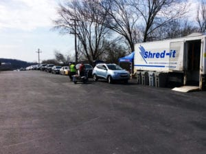 Paper Shredding Event - Pittsburgh and Colorado | Guardian Storage